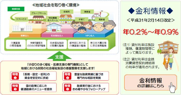 福祉貸付事業貸付利率情報