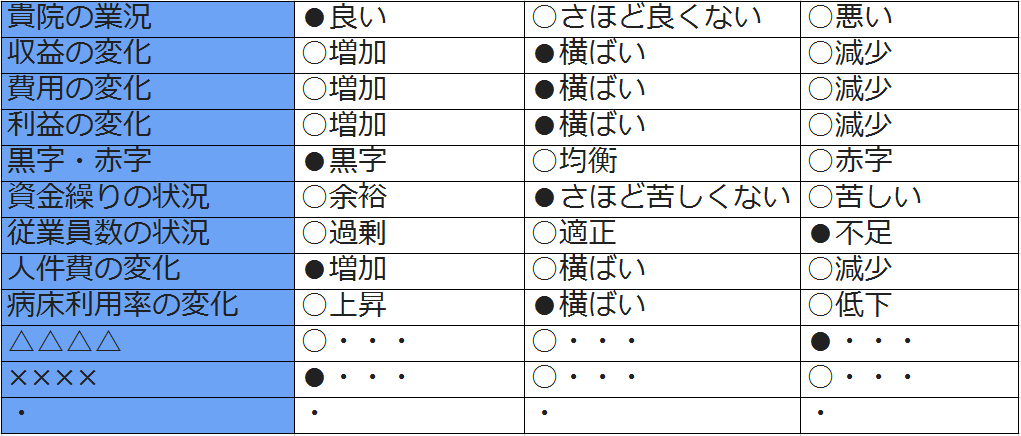 webアンケート調査イメージ